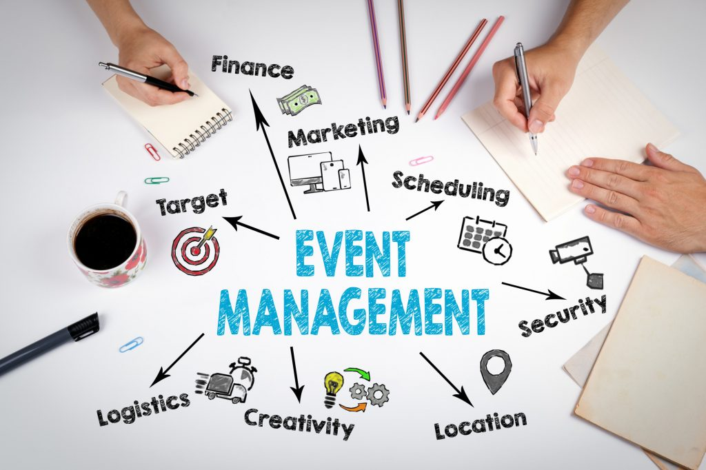 High-End Requirements for an Event Management Company